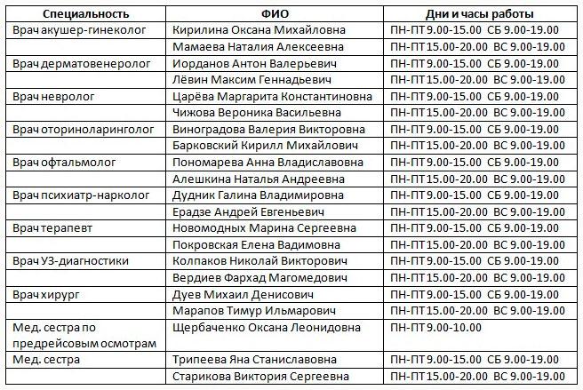 Список врачей центра